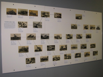 Panzer Family Tree of German tanks and armored vehicles in WWII
